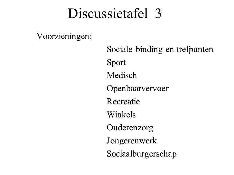Discussietafel 3 Voorzieningen: Sociale binding en trefpunten Sport Medisch Openbaarvervoer Recreatie Winkels Ouderenzorg Jongerenwerk Sociaalburgerschap
