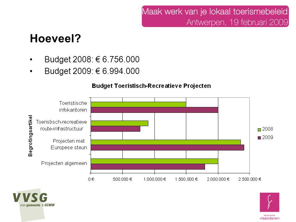 Budget 2008: € 6.756.000 Budget 2009: € 6.994.000 Hoeveel?