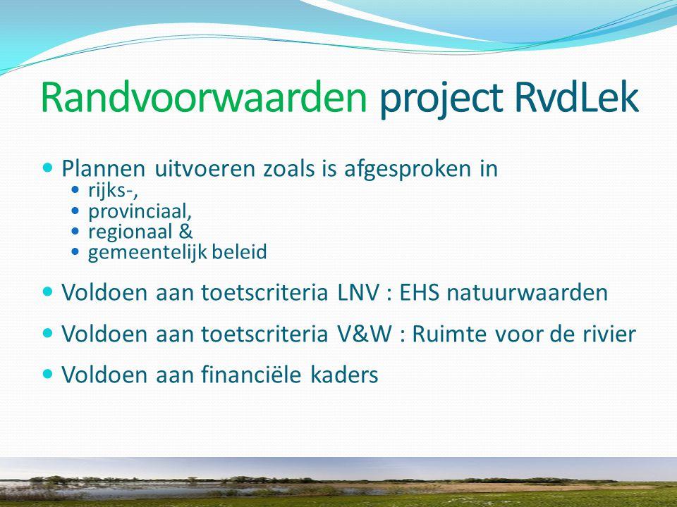 Randvoorwaarden project RvdLek Plannen uitvoeren zoals is afgesproken in rijks-, provinciaal, regionaal & gemeentelijk beleid Voldoen aan toetscriteria LNV : EHS natuurwaarden Voldoen aan toetscriteria V&W : Ruimte voor de rivier Voldoen aan financiële kaders