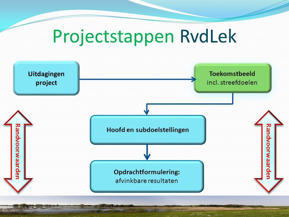 Projectstappen RvdLek Toekomstbeeld incl. streefdoelen Toekomstbeeld incl.