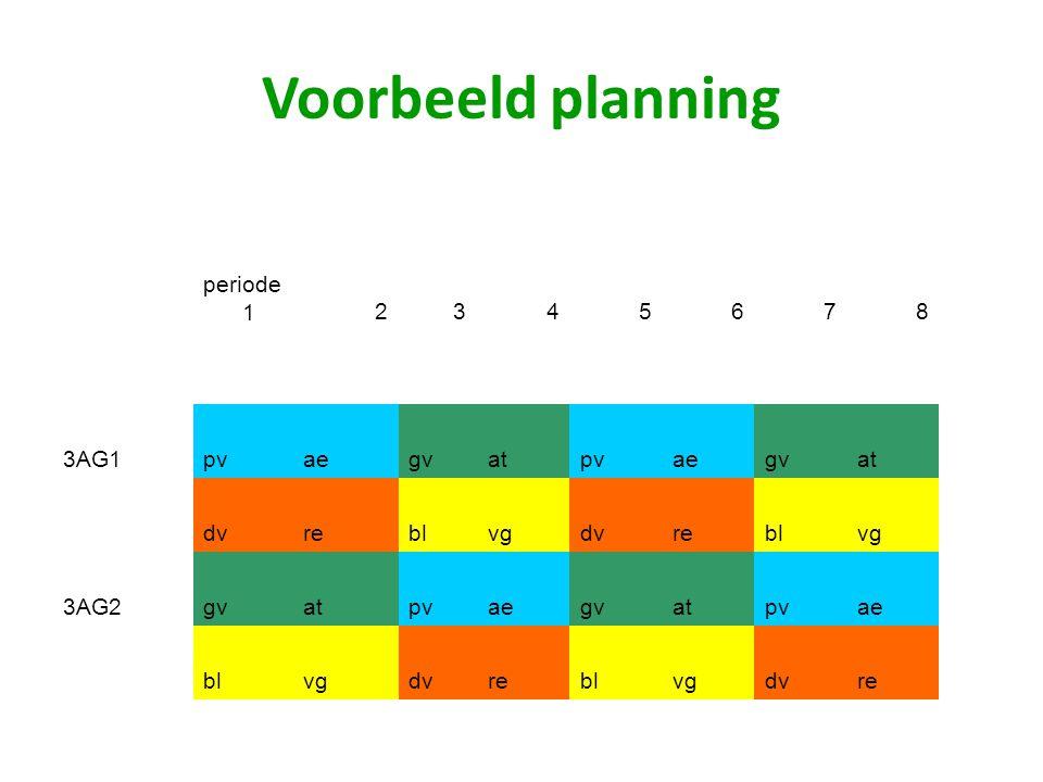 Voorbeeld planning periode 12345678 3AG1pvaegvatpvaegvat dvreblvgdvreblvg 3AG2gvatpvaegvatpvae blvgdvreblvgdvre