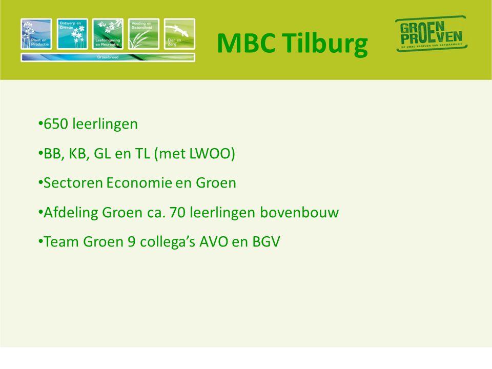 650 leerlingen BB, KB, GL en TL (met LWOO) Sectoren Economie en Groen Afdeling Groen ca. 70 leerlingen bovenbouw Team Groen 9 collega's AVO en BGV MBC