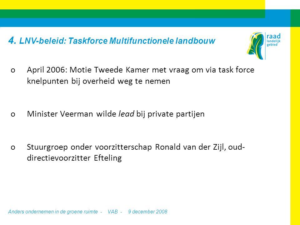 Anders ondernemen in de groene ruimte - VAB -9 december 2008 oApril 2006: Motie Tweede Kamer met vraag om via task force knelpunten bij overheid weg te nemen oMinister Veerman wilde lead bij private partijen oStuurgroep onder voorzitterschap Ronald van der Zijl, oud- directievoorzitter Efteling 4.