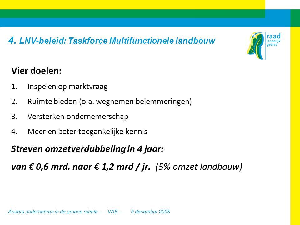 Anders ondernemen in de groene ruimte - VAB - 9 december 2008 Vier doelen: 1.Inspelen op marktvraag 2.Ruimte bieden (o.a.