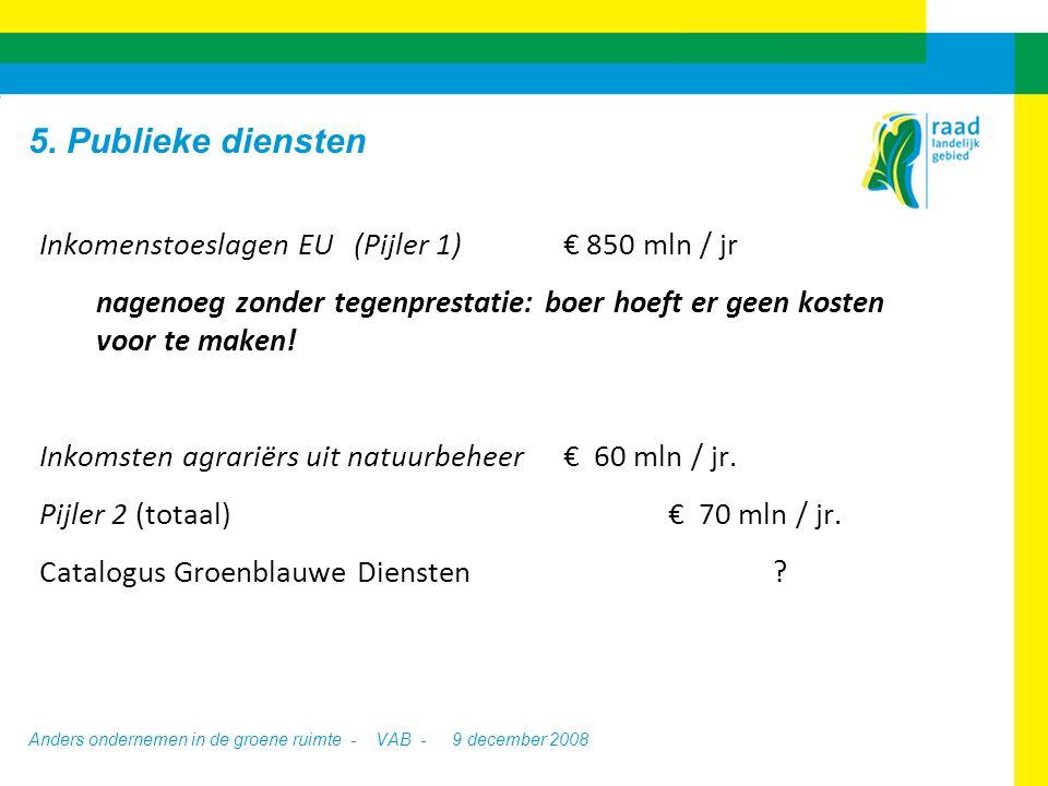 Anders ondernemen in de groene ruimte - VAB - 9 december 2008 Inkomenstoeslagen EU(Pijler 1)€ 850 mln / jr nagenoeg zonder tegenprestatie: boer hoeft er geen kosten voor te maken.