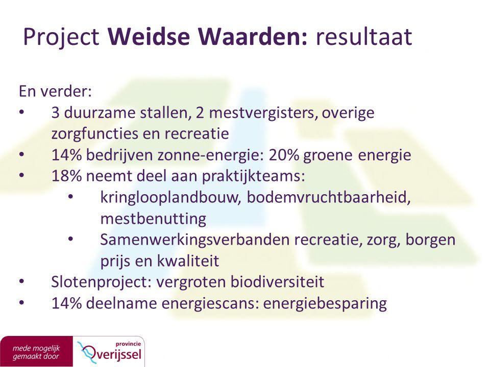 Project Weidse Waarden: resultaat En verder: 3 duurzame stallen, 2 mestvergisters, overige zorgfuncties en recreatie 14% bedrijven zonne-energie: 20%