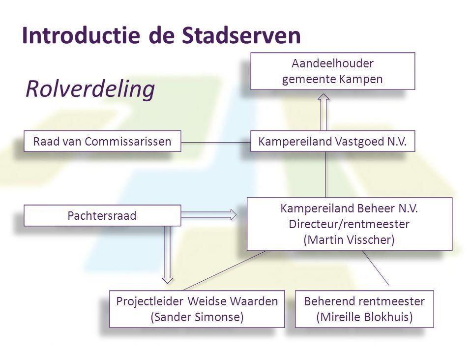 Rolverdeling Raad van Commissarissen Kampereiland Beheer N.V. Directeur/rentmeester (Martin Visscher) Kampereiland Beheer N.V. Directeur/rentmeester (