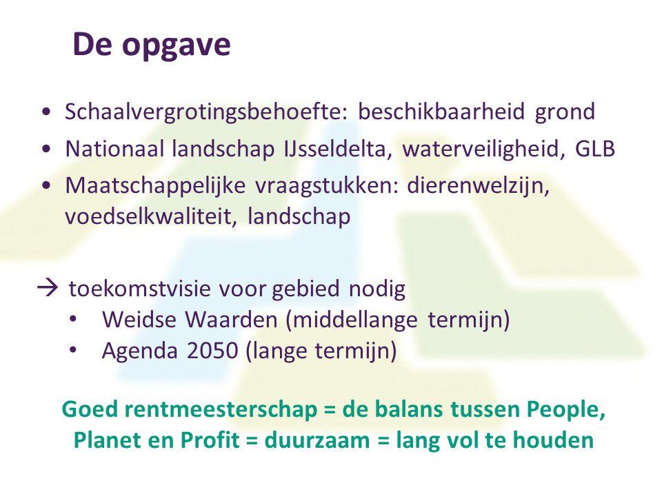 De opgave Schaalvergrotingsbehoefte: beschikbaarheid grond Nationaal landschap IJsseldelta, waterveiligheid, GLB Maatschappelijke vraagstukken: dieren