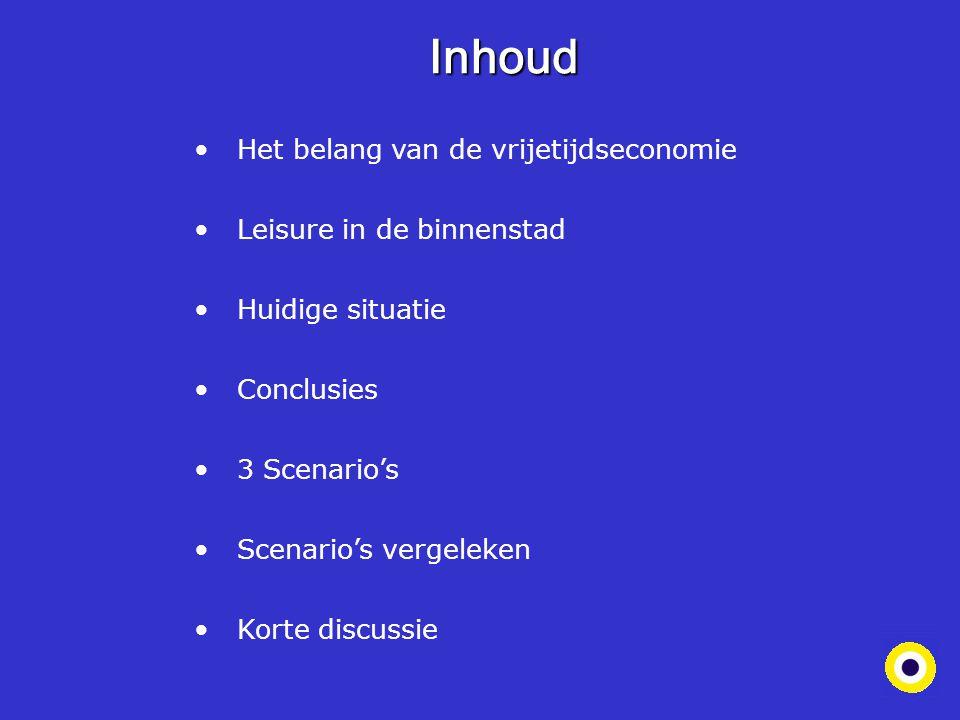 Inhoud Het belang van de vrijetijdseconomie Leisure in de binnenstad Huidige situatie Conclusies 3 Scenario's Scenario's vergeleken Korte discussie