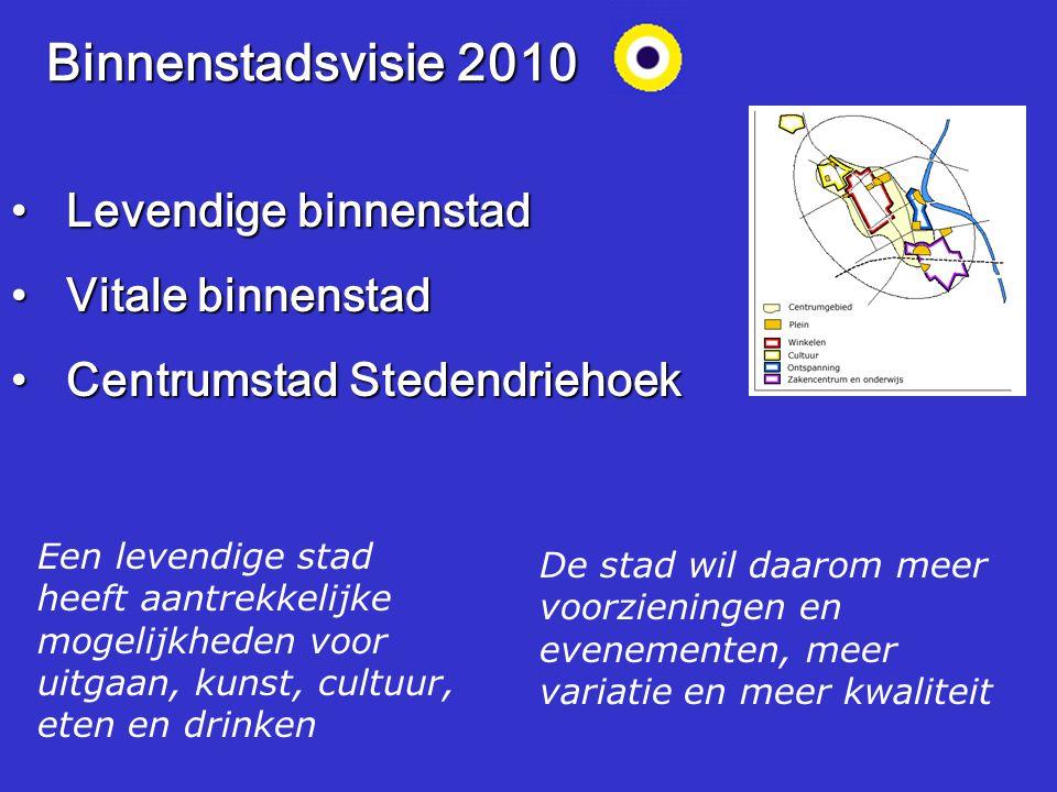 Scenario Studentenstad Apeldoorn Internetcafés Amusement Studentenvereniging Fastfood