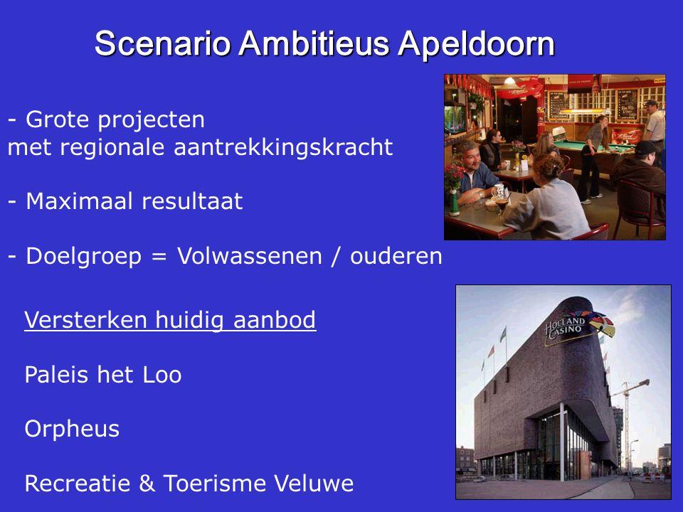 Scenario Ambitieus Apeldoorn - Grote projecten met regionale aantrekkingskracht - Maximaal resultaat - Doelgroep = Volwassenen / ouderen Versterken hu