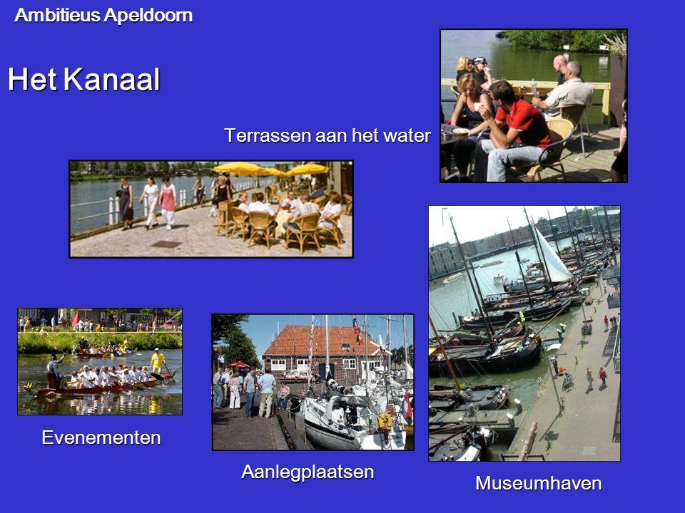 Ambitieus Apeldoorn Het Kanaal Terrassen aan het water Evenementen Aanlegplaatsen Museumhaven