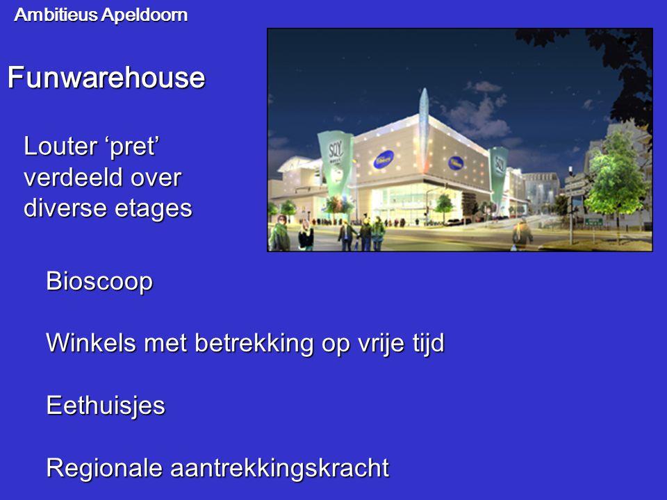 Funwarehouse Louter 'pret' verdeeld over diverse etages Bioscoop Winkels met betrekking op vrije tijd Eethuisjes Regionale aantrekkingskracht
