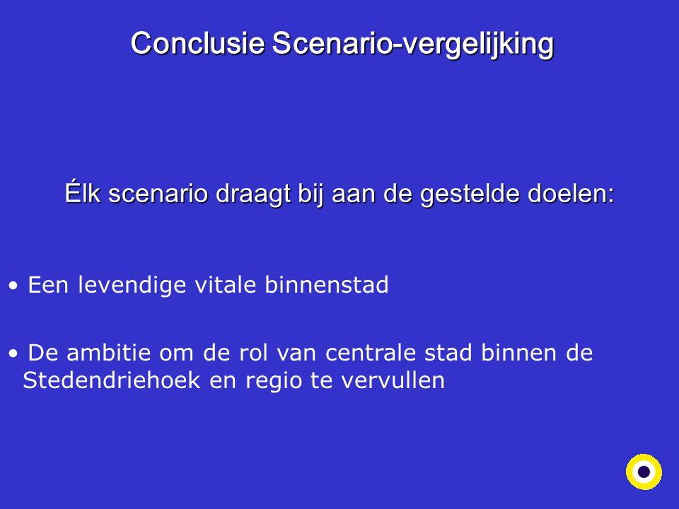 Conclusie Scenario-vergelijking Élk scenario draagt bij aan de gestelde doelen: Een levendige vitale binnenstad De ambitie om de rol van centrale stad