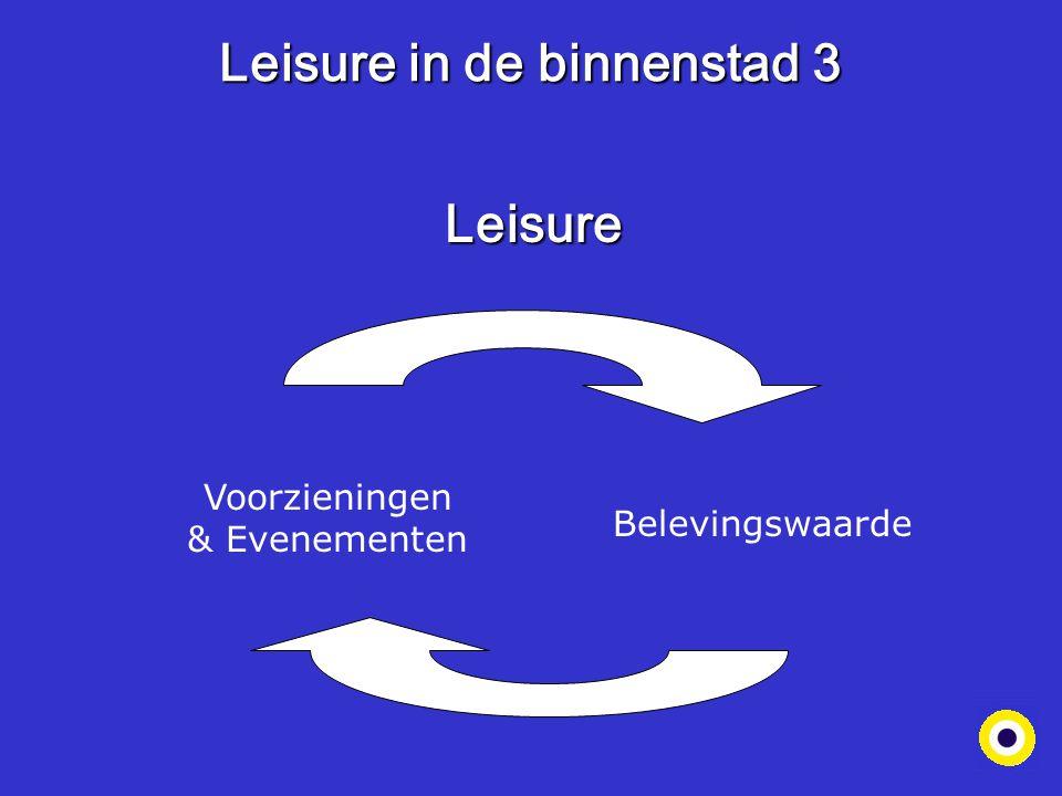Leisure in de binnenstad 3 Voorzieningen & Evenementen Belevingswaarde Leisure