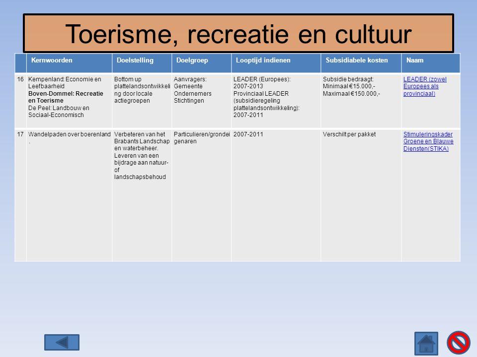 Toerisme, recreatie en cultuur KernwoordenDoelstellingDoelgroepLooptijd indienenSubsidiabele kostenNaam 16Kempenland: Economie en Leefbaarheid Boven-D