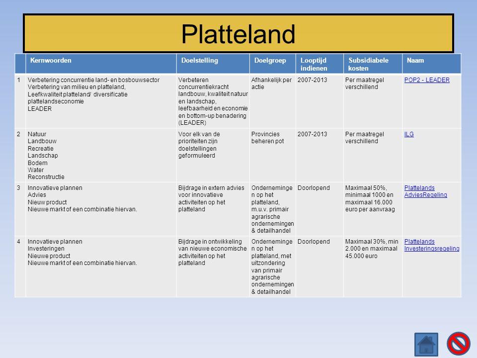 Platteland KernwoordenDoelstellingDoelgroepLooptijd indienen Subsidiabele kosten Naam 1Verbetering concurrentie land- en bosbouwsector Verbetering van