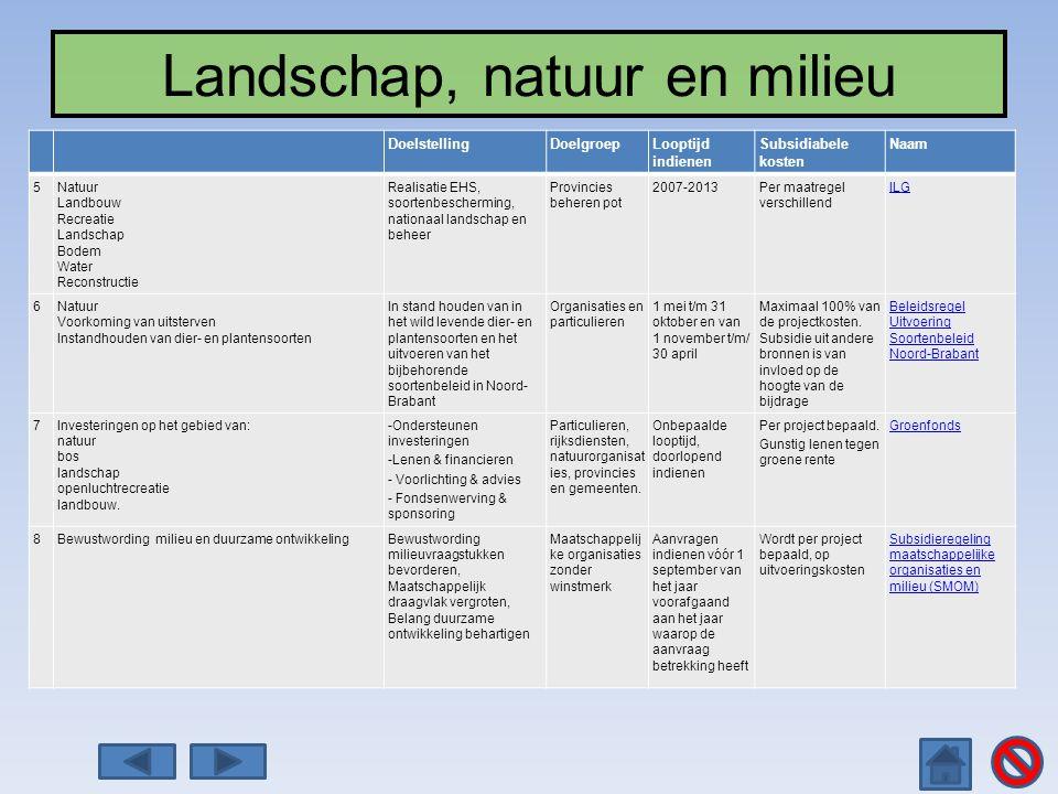Landschap, natuur en milieu DoelstellingDoelgroepLooptijd indienen Subsidiabele kosten Naam 5Natuur Landbouw Recreatie Landschap Bodem Water Reconstru