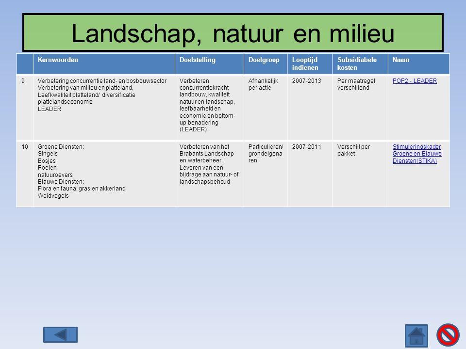 Landschap, natuur en milieu KernwoordenDoelstellingDoelgroepLooptijd indienen Subsidiabele kosten Naam 9Verbetering concurrentie land- en bosbouwsecto