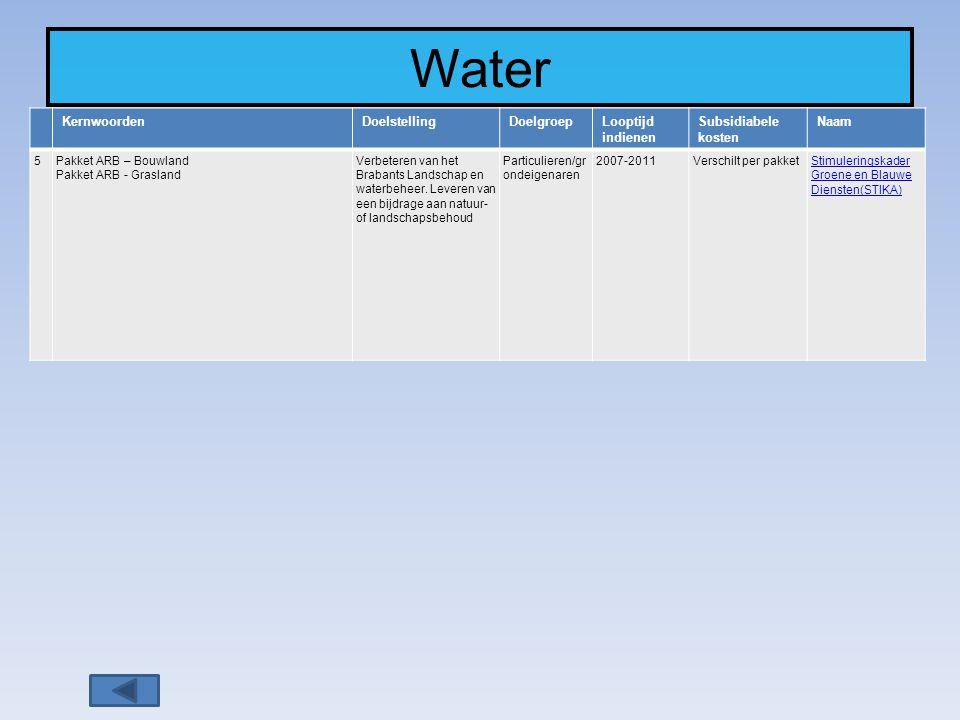 Water KernwoordenDoelstellingDoelgroepLooptijd indienen Subsidiabele kosten Naam 5Pakket ARB – Bouwland Pakket ARB - Grasland Verbeteren van het Braba