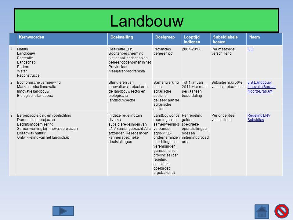 Landbouw KernwoordenDoelstellingDoelgroepLooptijd indienen Subsidiabele kosten Naam 1Natuur Landbouw Recreatie Landschap Bodem Water Reconstructie Rea