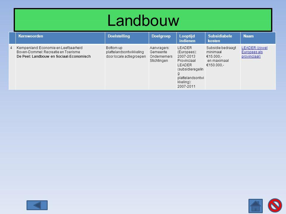 Landbouw KernwoordenDoelstellingDoelgroepLooptijd indienen Subsidiabele kosten Naam 4Kempenland: Economie en Leefbaarheid Boven-Dommel: Recreatie en T