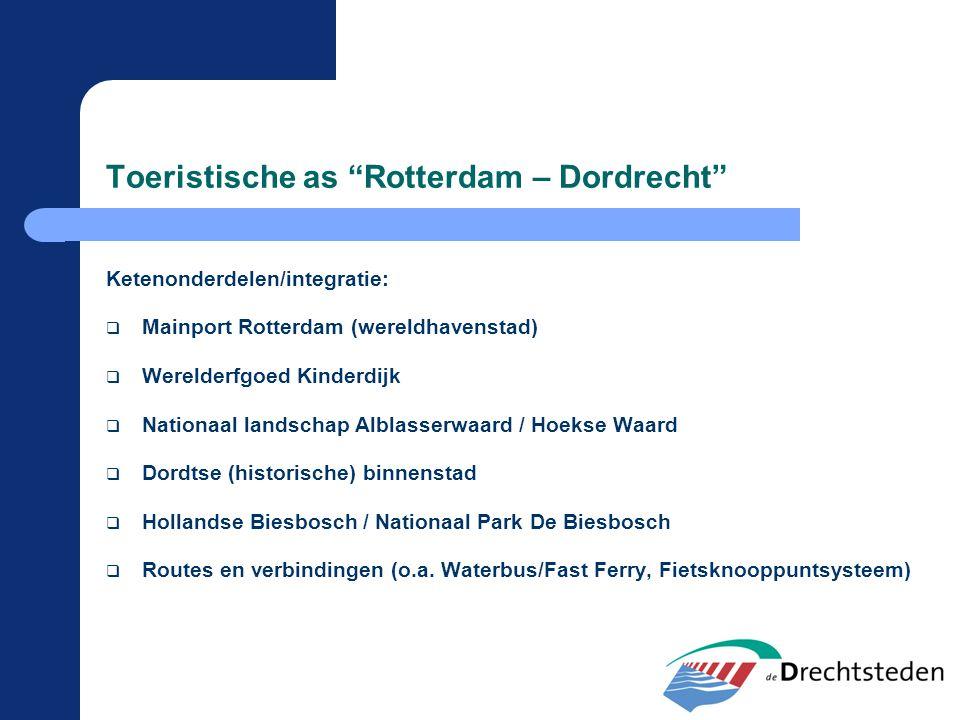 """Toeristische as """"Rotterdam – Dordrecht"""" Ketenonderdelen/integratie:  Mainport Rotterdam (wereldhavenstad)  Werelderfgoed Kinderdijk  Nationaal land"""