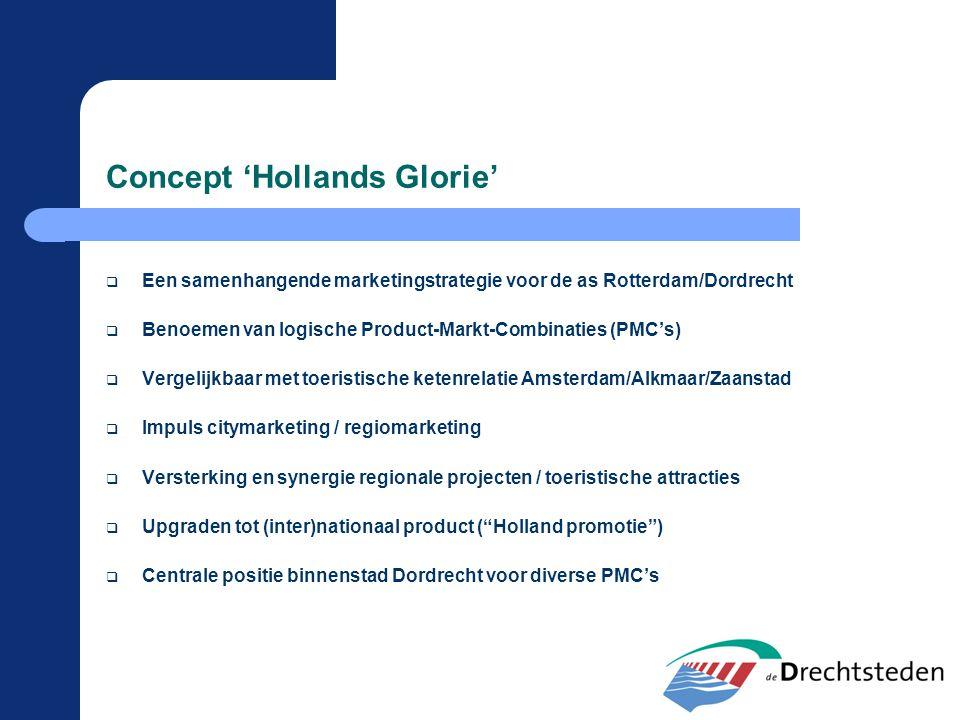 Concept 'Hollands Glorie'  Een samenhangende marketingstrategie voor de as Rotterdam/Dordrecht  Benoemen van logische Product-Markt-Combinaties (PMC