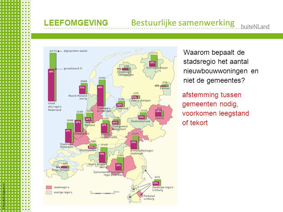 LEEFOMGEVING Bestuurlijke samenwerking Waarom bepaalt de stadsregio het aantal nieuwbouwwoningen en niet de gemeentes? afstemming tussen gemeenten nod