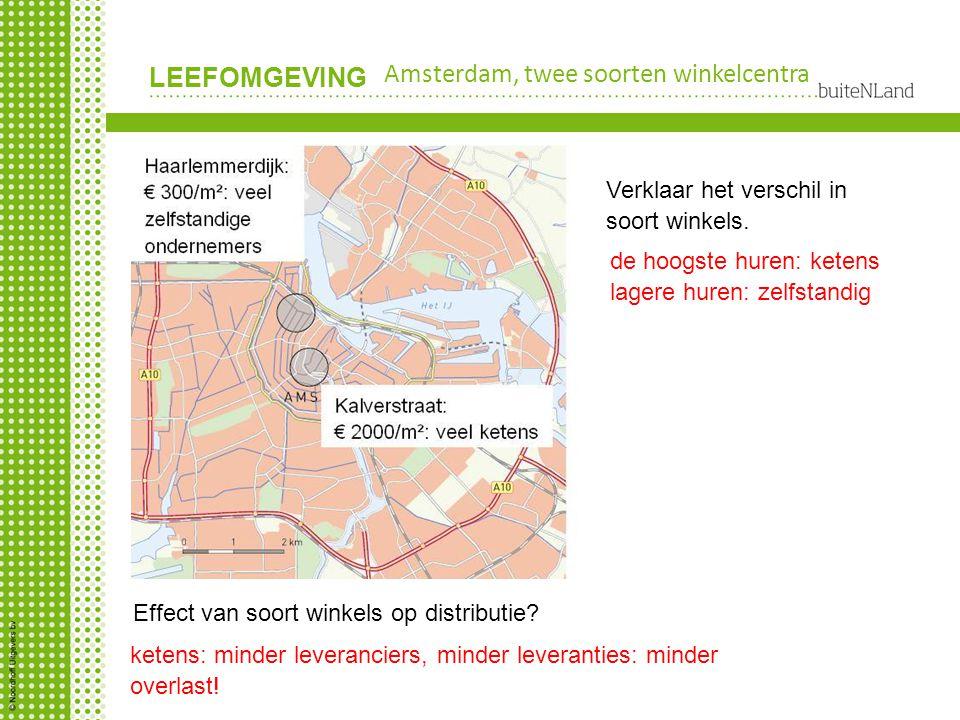 LEEFOMGEVING Amsterdam, twee soorten winkelcentra Verklaar het verschil in soort winkels. de hoogste huren: ketens lagere huren: zelfstandig Effect va
