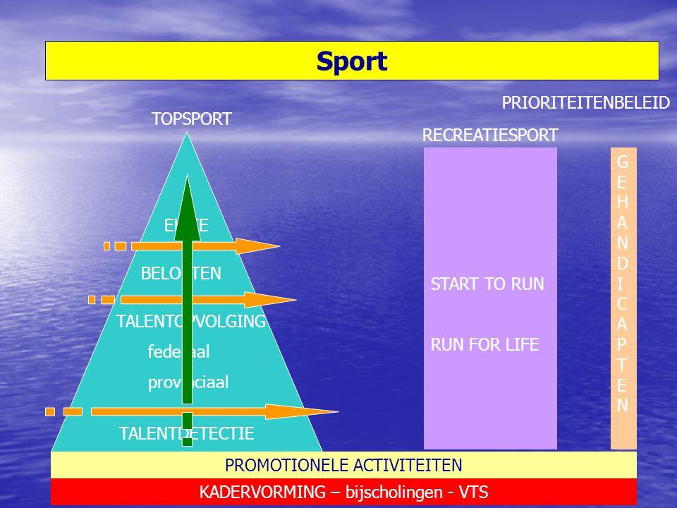 Sport TOPSPORT RECREATIESPORT TALENTDETECTIE TALENTOPVOLGING federaal provinciaal BELOFTEN ELITE PROMOTIONELE ACTIVITEITEN KADERVORMING – bijscholinge