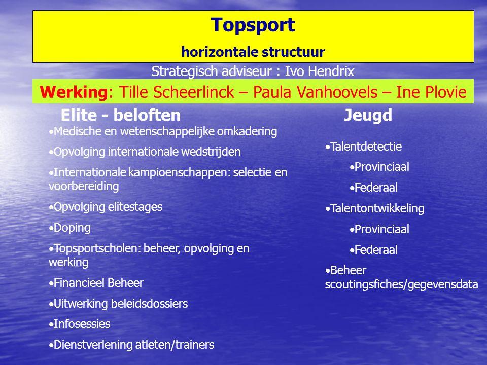 Topsport horizontale structuur Elite - beloften Medische en wetenschappelijke omkadering Opvolging internationale wedstrijden Internationale kampioens