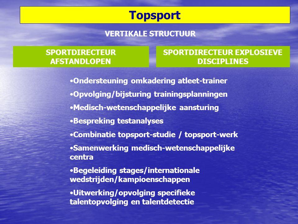 Topsport VERTIKALE STRUCTUUR Ondersteuning omkadering atleet-trainer Opvolging/bijsturing trainingsplanningen Medisch-wetenschappelijke aansturing Bes