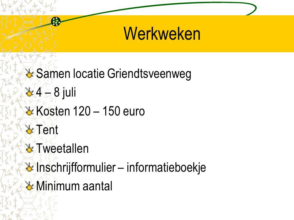 Werkweken Samen locatie Griendtsveenweg 4 – 8 juli Kosten 120 – 150 euro Tent Tweetallen Inschrijfformulier – informatieboekje Minimum aantal