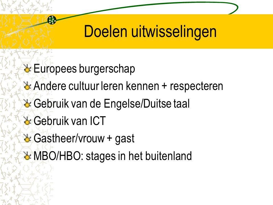Doelen uitwisselingen Europees burgerschap Andere cultuur leren kennen + respecteren Gebruik van de Engelse/Duitse taal Gebruik van ICT Gastheer/vrouw