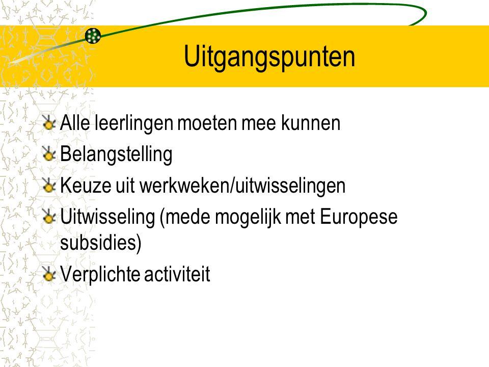 Uitgangspunten Alle leerlingen moeten mee kunnen Belangstelling Keuze uit werkweken/uitwisselingen Uitwisseling (mede mogelijk met Europese subsidies)