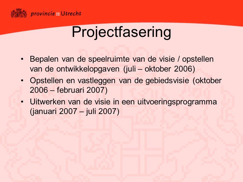 Projectfasering Bepalen van de speelruimte van de visie / opstellen van de ontwikkelopgaven (juli – oktober 2006) Opstellen en vastleggen van de gebiedsvisie (oktober 2006 – februari 2007) Uitwerken van de visie in een uitvoeringsprogramma (januari 2007 – juli 2007)