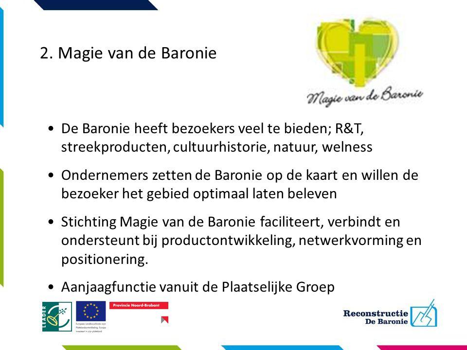 Enkele LEADER projecten uitgelicht 1. Wielerhistorie West-Brabant West-Brabantbakermat Nederlandse wielrennen Realisatie Wielerbelevingscentrum ('wiel