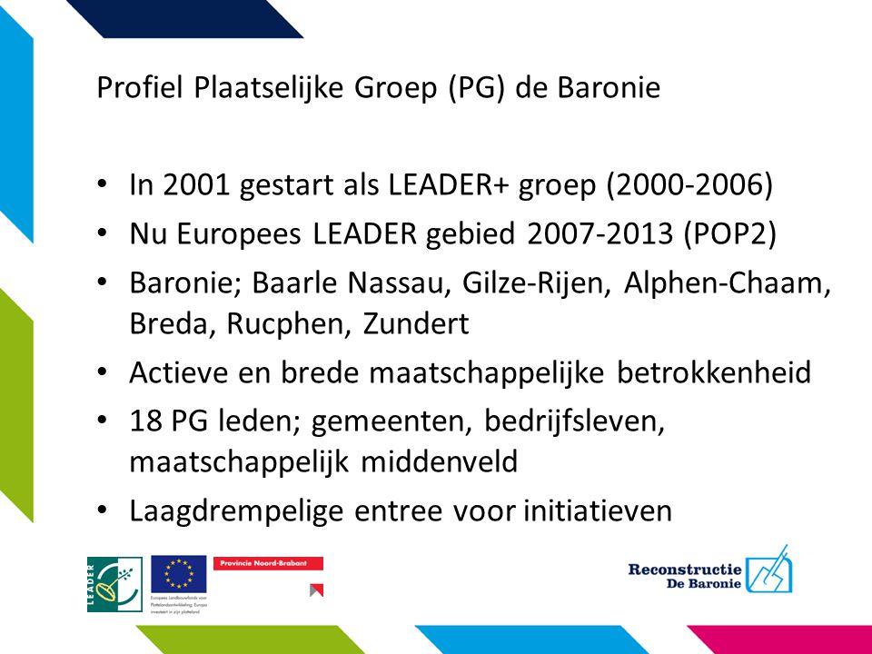 Profiel Plaatselijke Groep (PG) de Baronie In 2001 gestart als LEADER+ groep (2000-2006) Nu Europees LEADER gebied 2007-2013 (POP2) Baronie; Baarle Na