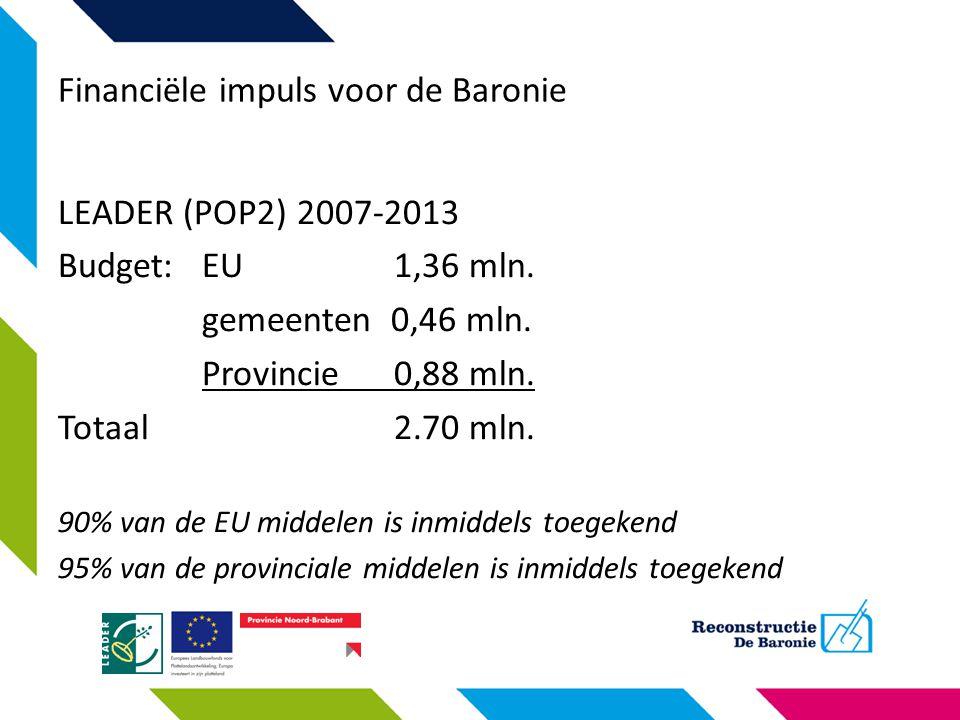 Financiële impuls voor de Baronie LEADER (POP2) 2007-2013 Budget: EU1,36 mln. gemeenten 0,46 mln. Provincie 0,88 mln. Totaal2.70 mln. 90% van de EU mi