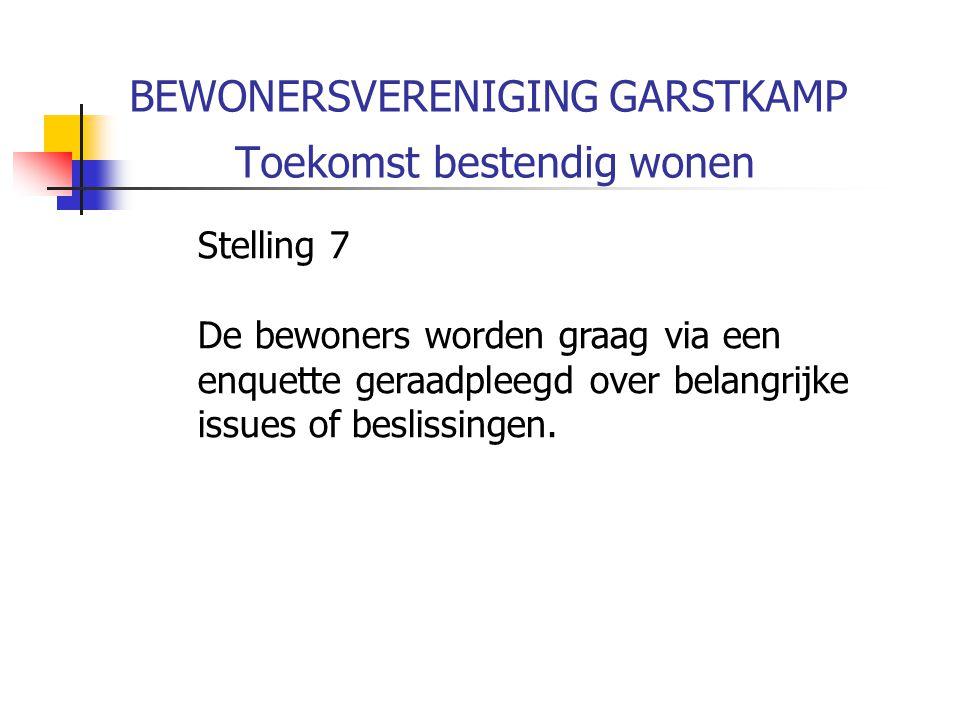 BEWONERSVERENIGING GARSTKAMP Toekomst bestendig wonen Stelling 7 De bewoners worden graag via een enquette geraadpleegd over belangrijke issues of beslissingen.
