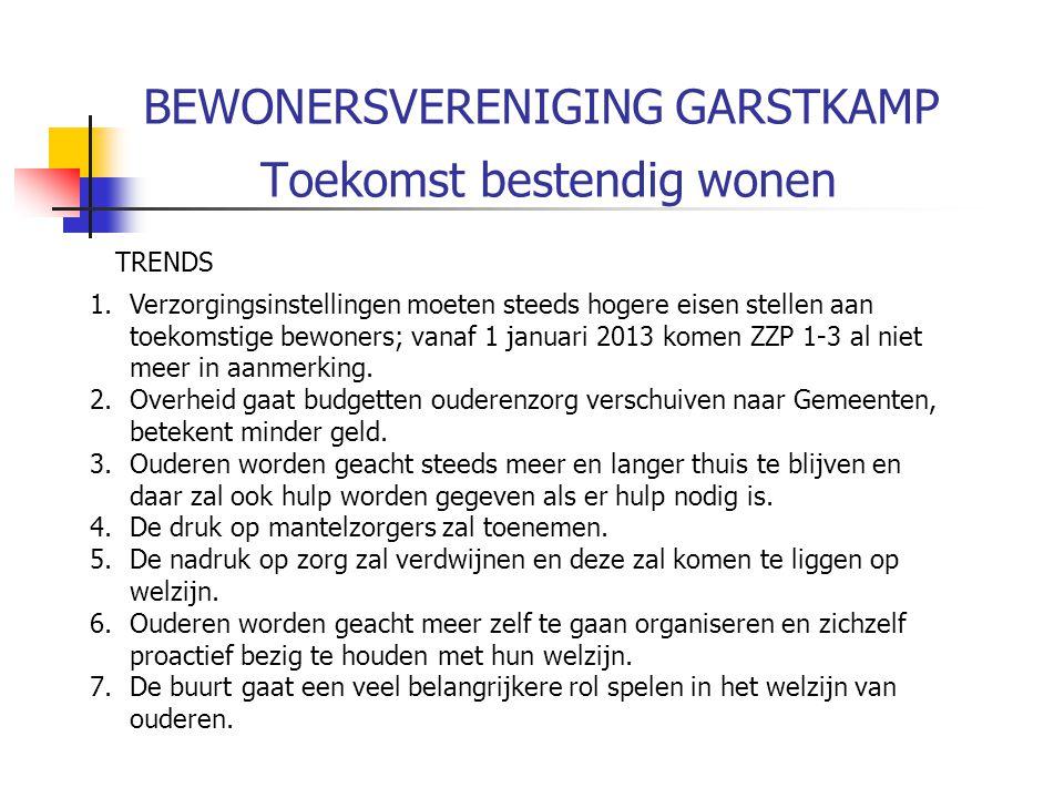 BEWONERSVERENIGING GARSTKAMP Toekomst bestendig wonen 1.Verzorgingsinstellingen moeten steeds hogere eisen stellen aan toekomstige bewoners; vanaf 1 januari 2013 komen ZZP 1-3 al niet meer in aanmerking.