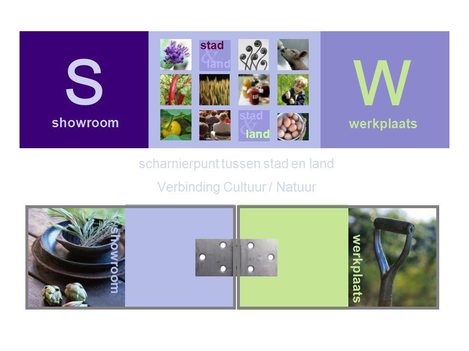 W werkplaats S showroom & stad land & stad land scharnierpunt tussen stad en land Verbinding Cultuur / Natuur werkplaats showroom
