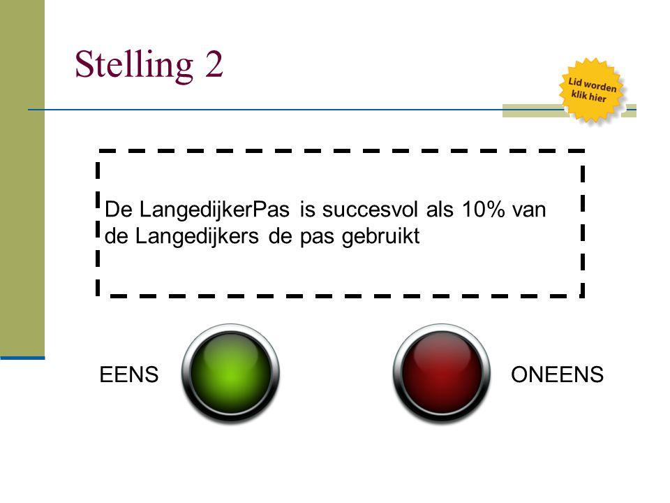 Stelling 2 De LangedijkerPas is succesvol als 10% van de Langedijkers de pas gebruikt EENSONEENS