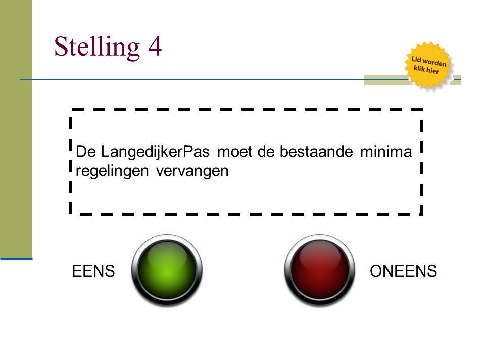 Stelling 4 De LangedijkerPas moet de bestaande minima regelingen vervangen EENSONEENS