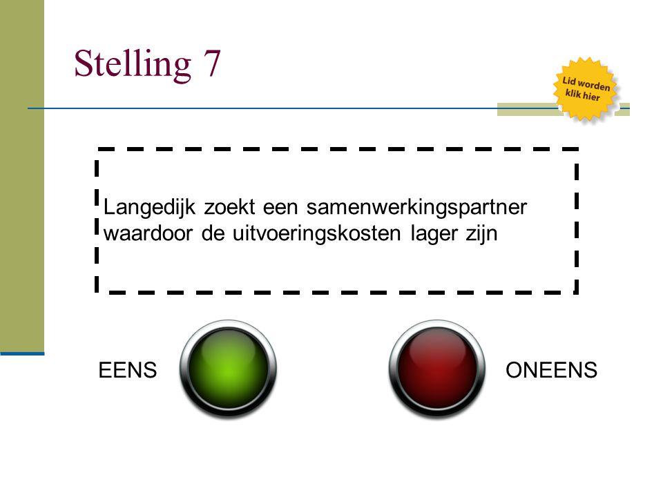 Stelling 7 Langedijk zoekt een samenwerkingspartner waardoor de uitvoeringskosten lager zijn EENSONEENS