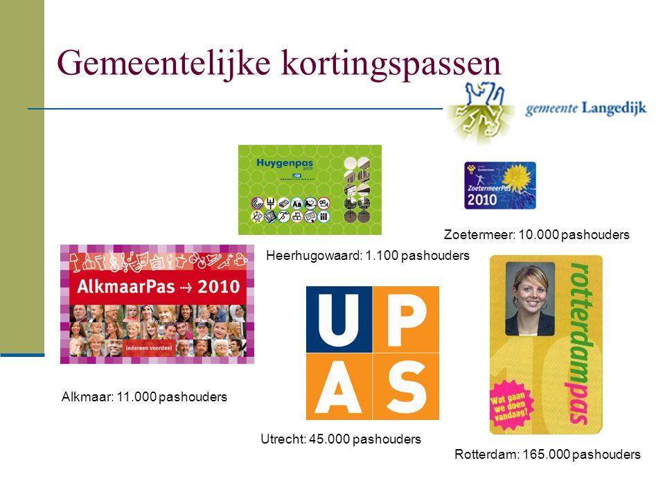Gemeentelijke kortingspassen Alkmaar: 11.000 pashouders Utrecht: 45.000 pashouders Rotterdam: 165.000 pashouders Zoetermeer: 10.000 pashouders Heerhug