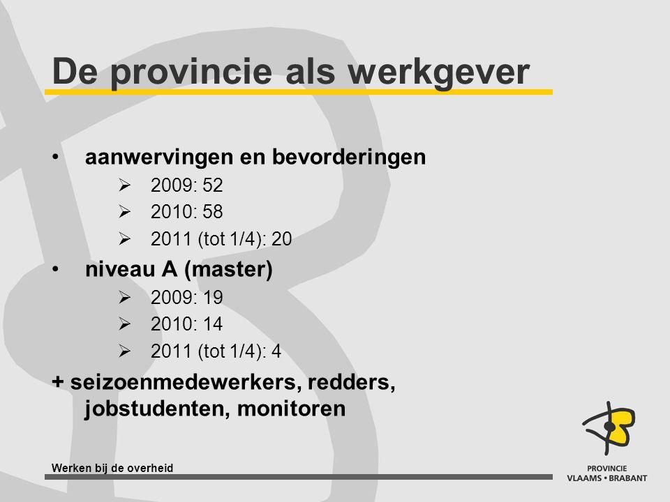 Werken bij de overheid De provincie als werkgever aanwervingen en bevorderingen  2009: 52  2010: 58  2011 (tot 1/4): 20 niveau A (master)  2009: 19  2010: 14  2011 (tot 1/4): 4 + seizoenmedewerkers, redders, jobstudenten, monitoren