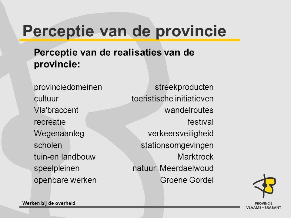 Werken bij de overheid De rol van de provincie Concrete realisaties: