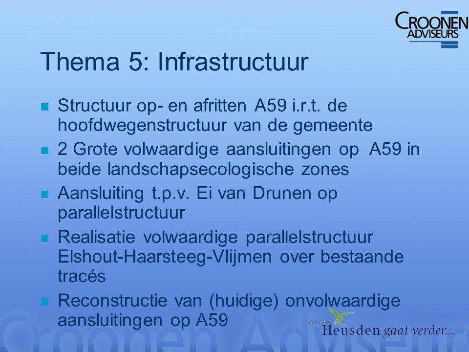 Thema 5: Infrastructuur n Structuur op- en afritten A59 i.r.t.